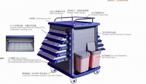 Medicine trolley double sided